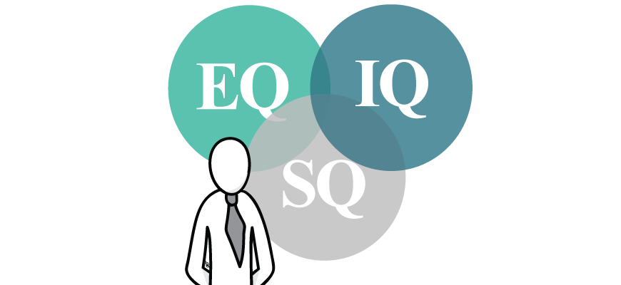The relationship of iq eq sq