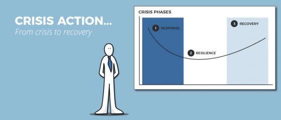 Crisis-action